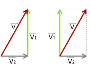 vektors_ortogon_3.PNG