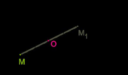 Simetrija_c_punkti.png