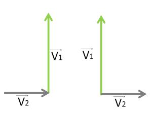 vektors_ortogon_2.PNG