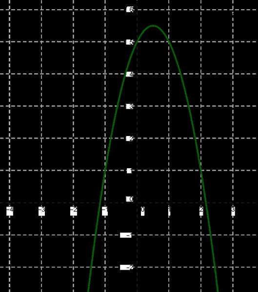 parabola62.png