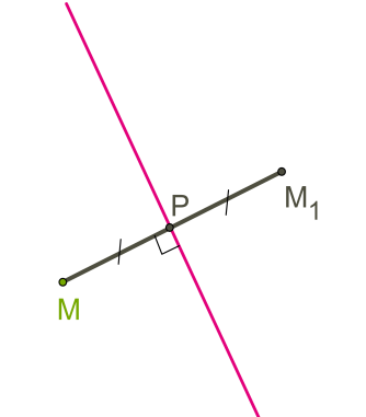 Simetrija_ass_punkti.png