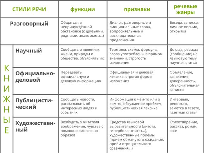 Таблица опечатка.png