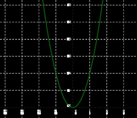 parabola1.png
