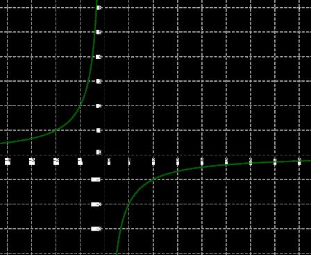 giperbola2.png