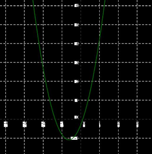 parabola61.png