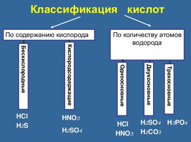 Классификация.jpg